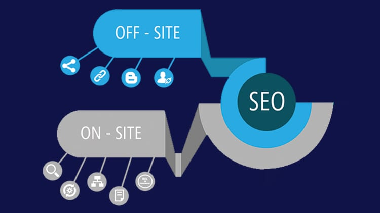 Decoding The SEO Tactics Now For Swelled Profits!